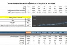 Аудит сайта. Вычитаю на ошибки Ваш сайт, исправлю их (10 статей=кворк) 7 - kwork.ru