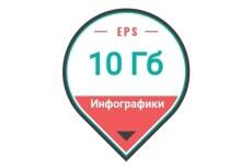 Вышлю 160 книг по маркетингу (2000-2015 годов) 4 - kwork.ru