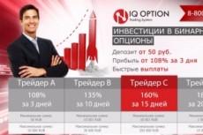 Создание и оформление группы в соц.сетях 13 - kwork.ru