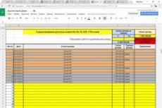 Помощь в Google - таблицах 4 - kwork.ru