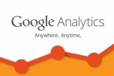 Установка счетчиков Яндекс.Метрики и Google Analytics 4 - kwork.ru
