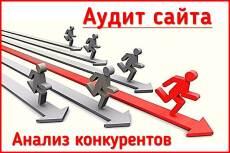 Настройка контекстной рекламы в Яндекс Директ 16 - kwork.ru