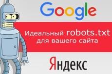Администрирование сайта в любой CMS 4 - kwork.ru
