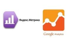 Поставлю метрику на сайт 15 - kwork.ru