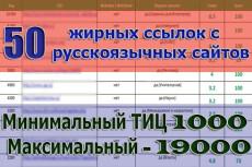 База из 1700 трастовых сайтов, громадный ТИЦ, супер предложение 8 - kwork.ru