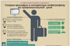 Рисую пиксельную графику 22 - kwork.ru