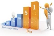 Прогоны по трастовым профилям (100-200 профилей) 5 - kwork.ru