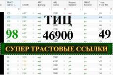 8 анкорных ссылок навсегда 10 - kwork.ru