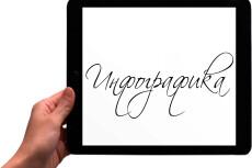 Сделаю глубокий рерайт текста 12 - kwork.ru