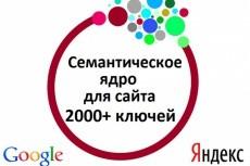 напишу 10 статей для Вашего сайта, от 1000 символов каждая 3 - kwork.ru