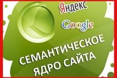 Качественная настройка контекстной рекламы Яндекс.Директ 15 - kwork.ru