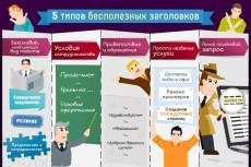 Нейминг и брендинг 16 - kwork.ru