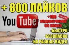 Реклама в Twitter на 96ч.+Бонус 12 - kwork.ru