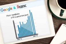 Создание сайта под ключ -CMS WordPress 4 - kwork.ru