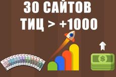 Сайты женской тематики тиц +-200 каждый. Ваши постовые на моих 4 сайтах 16 - kwork.ru