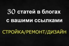 Ручной прогон по 20 сайтам с общим тиц 22350 7 - kwork.ru