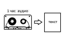 сверстаю страницу html 3 - kwork.ru