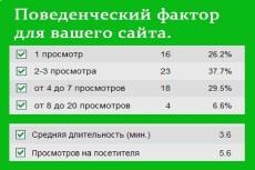 1000 репостов в вк + лайки 6 - kwork.ru