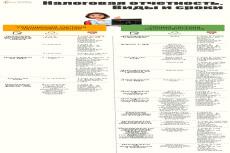 Предоставлю в кратчайшие сроки актуальную выписку из егрюл с ЭЦП 29 - kwork.ru