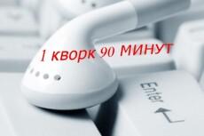 Соберу информацию об организации по ИНН 5 - kwork.ru