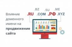 Выполню наполнение сайта товаром - 60 шт 7 - kwork.ru