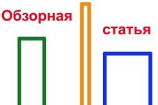 Сценарий для детского квеста 25 - kwork.ru