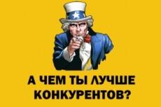 Сбор контактов из Авито 29 - kwork.ru