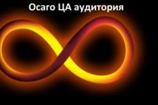Рассылка писем на Авито в личный кабинет пользователям 7 - kwork.ru