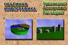 Инфографика для иконок сайта 20 - kwork.ru