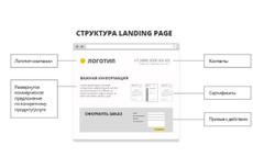 Интернет-магазин на WordPress + WooCommerce 25 - kwork.ru