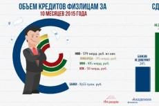 Отрисую прототип страницы сайта-визитки 34 - kwork.ru