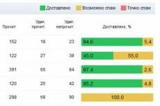 Консультация и софт для рандомизации, размножения текста 6 - kwork.ru