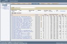 Установлю яндекс метрику и гугл аналитику Вам на сайт 10 - kwork.ru