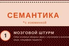 Соберу СЯ на 600 ключевых фраз для вашего сайта 48 - kwork.ru