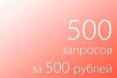 создание, настройка и ведение компании в Яндекс.Директ 9 - kwork.ru