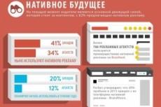 Анимация для рекламы 14 - kwork.ru