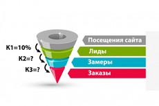 Отрисовка Инфографики 22 - kwork.ru