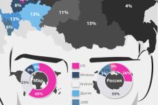 Инфографика для иконок сайта 25 - kwork.ru
