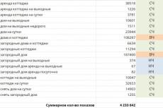 Продвину Instagram аккаунт живой активностью 3 - kwork.ru