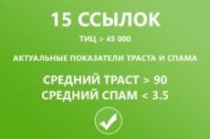 Продам 4 часа работы отличного web-мастера 3 - kwork.ru