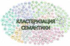 Сделаю оптимизацию 12 страниц. Сбор СЯ, кластеризация, ТЗ, мета-теги 19 - kwork.ru