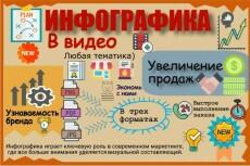 Инфографика Вашего Бизнеса 33 - kwork.ru