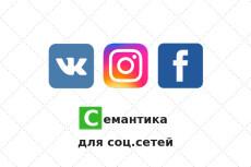 Установлю счетчик Яндекс.Метрики и настрою две цели 18 - kwork.ru