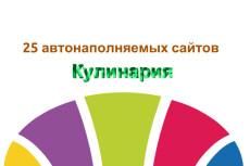 Рецепты. 1500 статей СамоОбновляемый Сайт + бонусы 9 - kwork.ru
