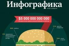 дизайн листовок, афиш, объявлений 9 - kwork.ru