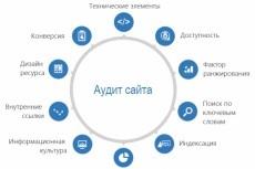 Вылечу вирусы на сайте 5 - kwork.ru