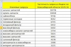Подберу поисковое ядро для продвижения сайта 6 - kwork.ru