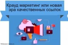 900 ссылок из профилей. Форумы, блоги 4 - kwork.ru