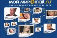 10 крауд-ссылок с otvet. mail. ru 14 - kwork.ru