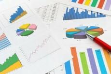 Поисковый анализ 5 конкурентов в ТОПе 25 - kwork.ru